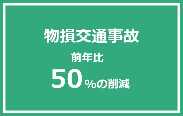 物損交通事故 前年比50%の削減